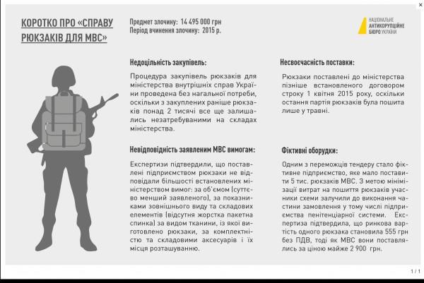 РГК НАБУ закликає не політизувати процес розслідування справи за участі сина очільника МВС